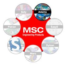 نرم افزارهای شرکت MSC
